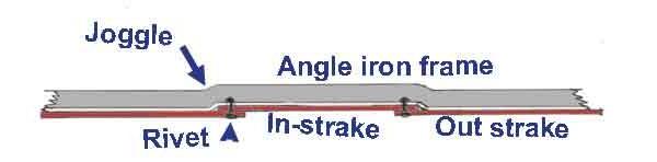 JO-frame-joggle-diagram-sm