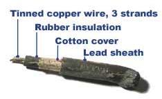 JO-lead-sheath-cable-sm