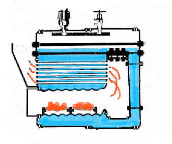 Scotch-boiler-2colour